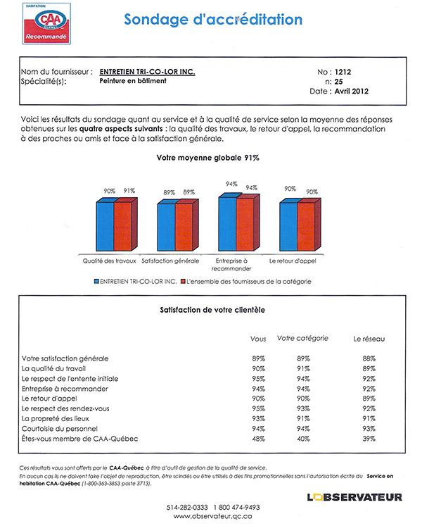 sondage-accreditation